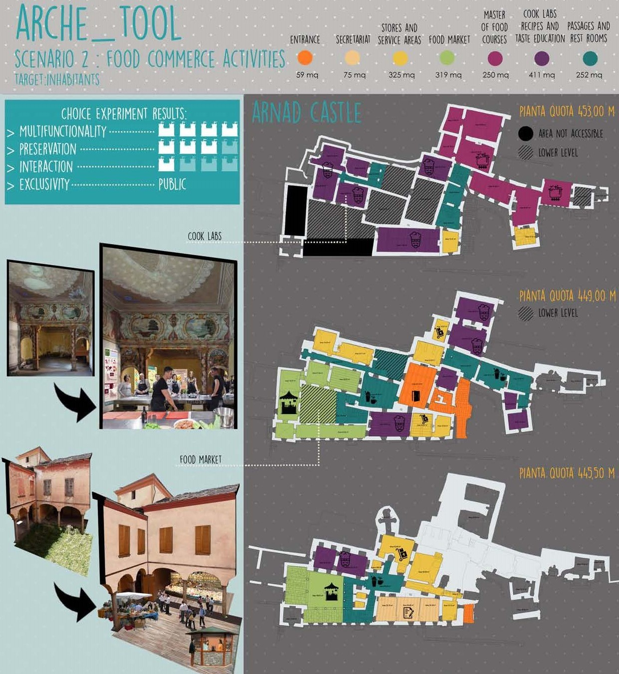 ARCHe_Tool: Adaptive Reuse of Cultural Heritage