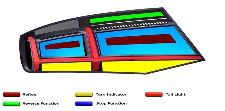 Smart Light: Development of a smart automotive taillight system